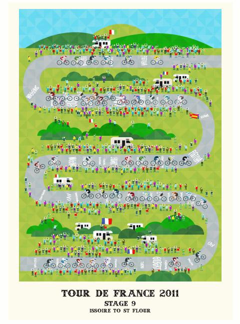 , Illustrations par Neil Stevens : Tour de France 2011