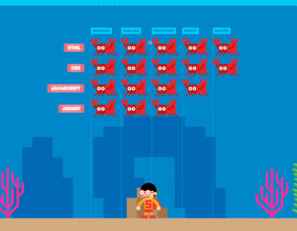, CV Interactif par Robby Leonardi : Curriculum Vitae en Super Mario