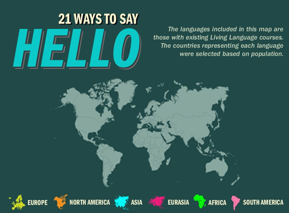 salut langue pays europe arabe russe 1 Savez vous Comment dit on Salut en 21 Langues ?! (infographie)