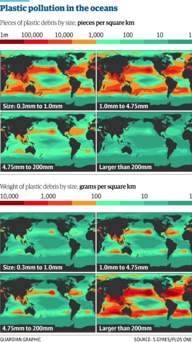 , Plus de 5 Milliards de Plastique Flottent dans les Océans