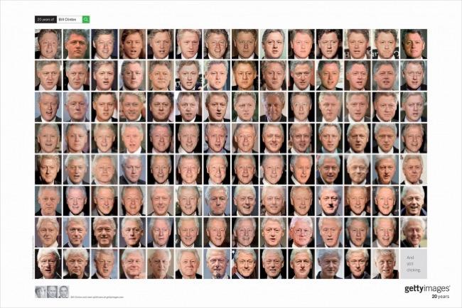 , Evolution du Visage des Célébrités dans une Campagne Getty Images