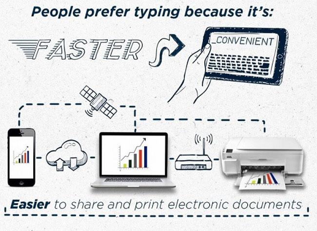 , Ecrire à la main vs Taper à l'Ordinateur, quel est le plus Inspirant ? (Infographie)