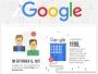 google-infographie-histoire-profits-1