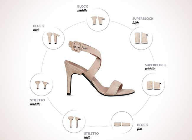 Chaussures Talon Interchangeable