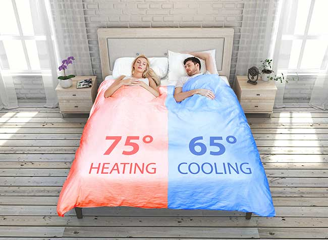 Smartduvet Couette Connectee Climatisee