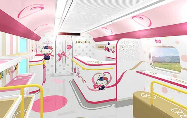 chat hello kitty train japon shinkansen 2 - Au Japon Hello Kitty a sa Ligne de Train à Grande Vitesse (video)