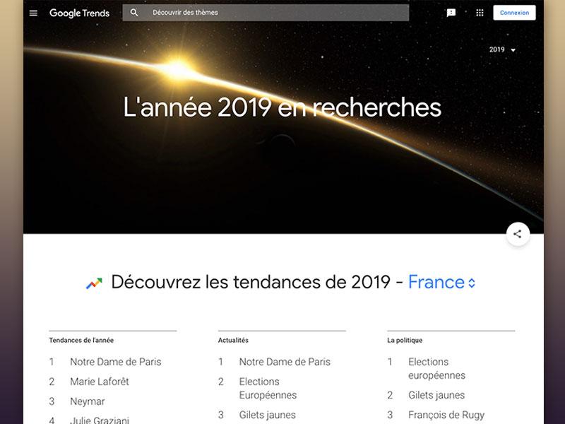 Google Trends 2019, Top 2019 des Mots les Plus Recherchés sur Google France (video)